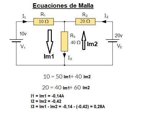 exercici equacions de malla Kirchhoff